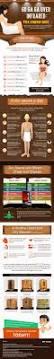 best 25 benefits of infrared sauna ideas on pinterest infrared