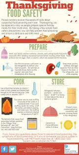 simple thanksgiving meal thanksgiving safety tips an infographic banner health econnect