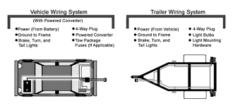 wiring wiring diagram of 5 wire to 4 wire trailer wiring diagram
