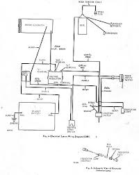 i need a wireing diagram for a gravely tractor model 814 with a