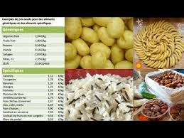 cuisine crudivore manger végétalien c est trop cher