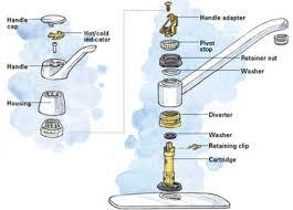 shower shower diverter replacement intensity shower faucet
