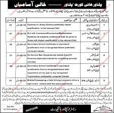 Security Guard Jobs With No Experience Assistant Librarian Junior Clerk Security Officer Telephone