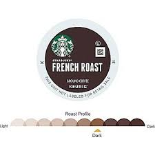 Starbucks Light Roast 96 Packs Starbucks Coffee French Roast K Cupå
