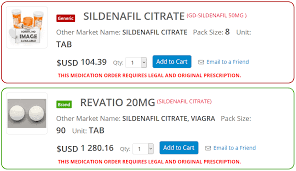 price of sildenafil generic buy sildenafil online uses dosage