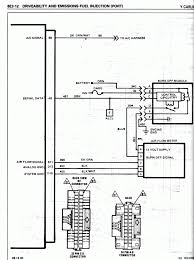 chevy tpi wiring diagram with example pics chevrolet wenkm com