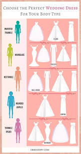 different wedding dress shapes what are different wedding gown shapes quora