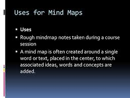 what is mind mapping a mind map is a diagram used to represent