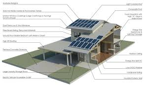 green house plans designs small eco house plans green home designs simple design small