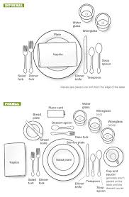 How To Set Silverware On Table Silverware Place Settings On Table Table Setting Guide