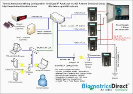 fascinating electrical home wiring diagram gallery schematic
