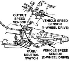 1998 dodge dakota speed sensor solved where is the speed sensor located at 1999dodge fixya