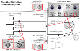 simplified bac 1 11 air conditioning system schematic showing the
