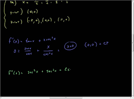 curve sketching trig youtube