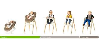 chaise volutive stokke stokke innove avec sa chaise pour bébé révolutionnaire