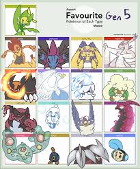 Meme Gen - favourite pokemon meme gen5 by luunan on deviantart