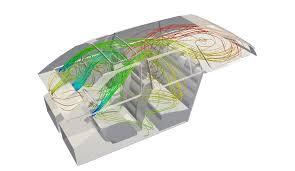 heating ventilating and air conditioning analysis and design heating ventilation and air conditioning u2014 5 simulation templates