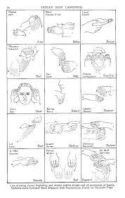 A Place Asl Indian Sign Language B C