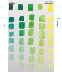 colour mixing with williamsburg viridian oil paint jackson u0027s art
