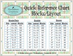 Crib Comforter Dimensions Bedroom Best Standard Quilt Sizes Chart King Queen Twin Crib And