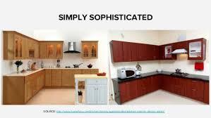 kitchen model the perfect kitchen model