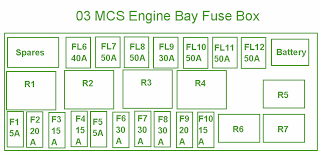 2004 mini cooper r50 engine compartment fuse box diagram u2013 circuit