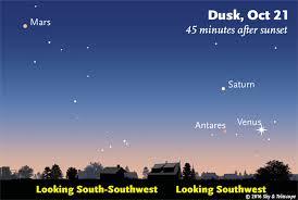 Backyard Guide To The Night Sky This Week U0027s Sky At A Glance October 14 U2013 22 Sky U0026 Telescope
