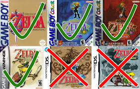 The Legend Of Zelda A Link Between Worlds Map by Legend Of Zelda A Link Between Worlds Review Sub Cultured