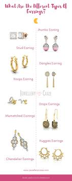 different types of earrings different types of earrings designs drops stud hoops more