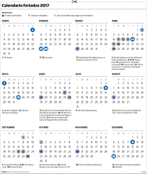calendario escolar argentina 2017 2018 el calendario 2017 con el nuevo esquema de feriados noticias al