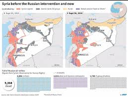 Syria War Map by Russia Warns Us Military