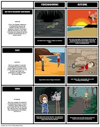 Create a storyboard template or graphic organizer template for