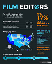 How To Become A Cake Decorator From Home by How To Become A Film Editor Theartcareerproject Com