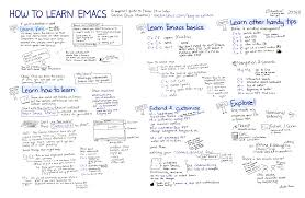 book idea thinking with emacs u2013