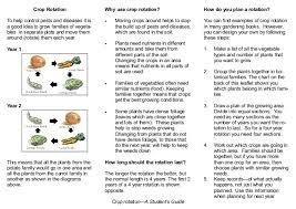 crop rotation teacher guide