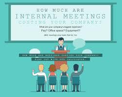 internal meetings costing your company jpg