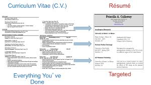 curriculum vitae cv vs a resume beautiful looking 12 and with regard