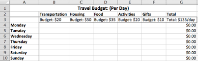 Travel Budget Template Excel Travel Budgeting With Microsoft Excel Excel Skin
