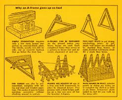 building an a frame cabin bring back the a frame the right shape at the right