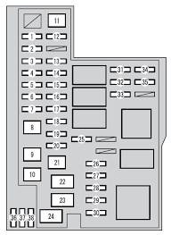 toyota rav4 fourth generation mk4 xa40 from 2015 fuse box