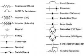car wiring schematic symbols wiring diagram