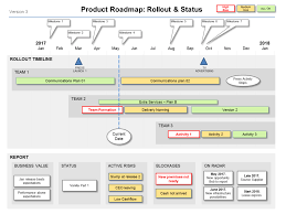 powerpoint product roadmap template powerpoint product roadmap