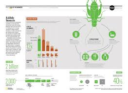 edible numbers edible insects food by the numbers nochey