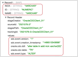 Alter Table Modify Column Oracle Data Collector User Guide Oracle Cdc Client