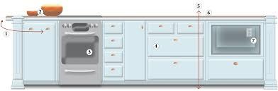Design Your Kitchen Online Free Create Your Own Kitchen Porentreospingosdechuva