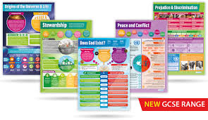 religious education re posters re teaching resources