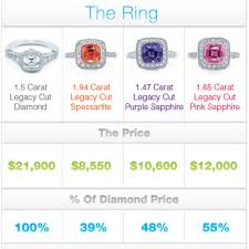 wedding band cost wedding rings average engagement ring cost 2017 engagement ring