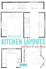 kitchen cabinet layouts design kitchen cabinet setup ideas best l shaped kitchen ideas on l shaped