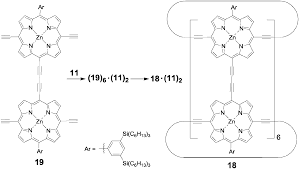 recent advances in the template directed synthesis of porphyrin