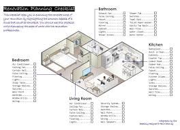 Interior Design Process Steps by All Things Cozy And Homely Home Renovation Infographics